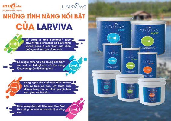Những tính năng nổi bật của dòng sản phẩm LARVIVA